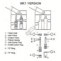Pressure Specialist PSI MK1 Fill Station Diagram