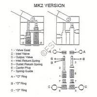 Pressure Specialist PSI MK2 Fill Station Diagram