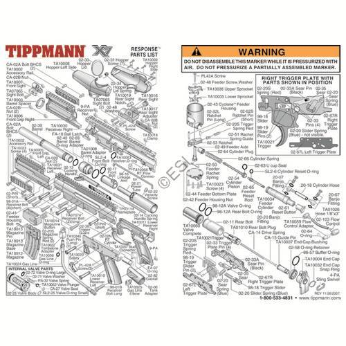 Excellent Tippmann 98 Custom Gun Nonact V080606 Push Sear Diagram Online Wiring Digital Resources Bemuashebarightsorg