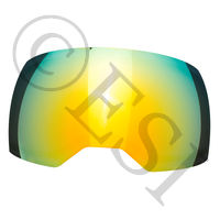 Thermal Lens for [EVS]